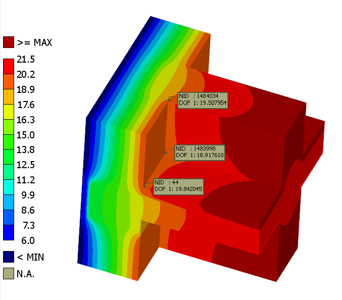 Image of Thermal Simulation Results for an Exemplary Heat Bridge of Walls