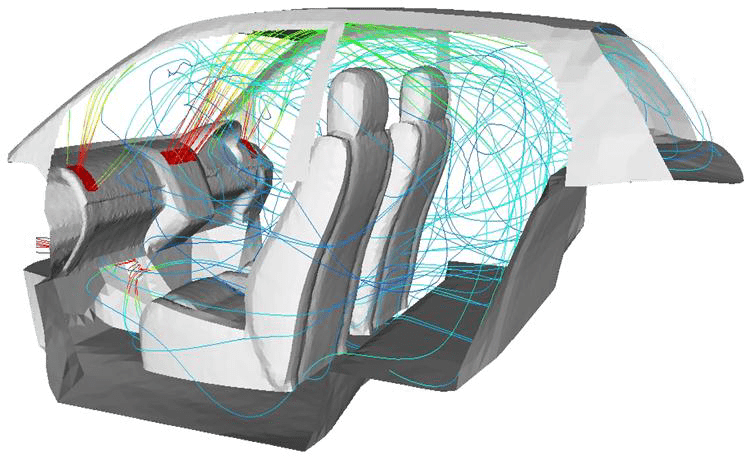 Image of Computational Fluid Dynamics Results in Car Cabin