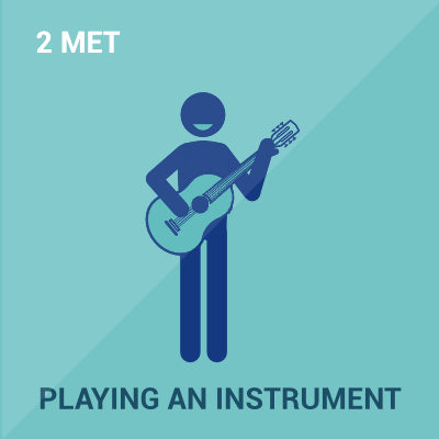 Schematic showing Metabolic Equivalent Level of Playing an Instrument