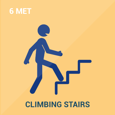 Schematic showing Metabolic Equivalent Level of Climbing Stairs